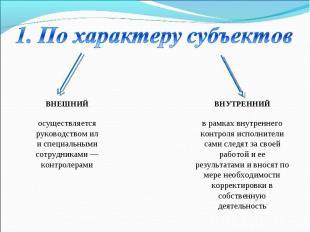 ВНЕШНИЙ осуществляется руководством или специальными сотрудниками контролерами В
