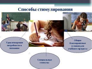 Способы стимулирования Общие благоприятные условия для учебного процесса Специал