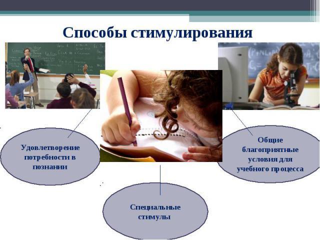 Способы стимулирования Общие благоприятные условия для учебного процесса Специальные стимулы Удовлетворение потребности в познании