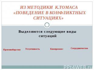 ИЗ МЕТОДИКИ К.ТОMACА «ПОВЕДЕНИЕ В КОНФЛИКТНЫХ СИТУАЦИЯХ» ВЫДЕЛЯЮТСЯ СЛЕДУЮЩИЕ ВИ