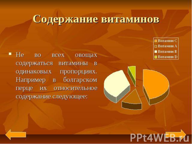 Содержание витаминов Не во всех овощах содержаться витамины в одинаковых пропорциях. Например в болгарском перце их относительное содержание следующее: Не во всех овощах содержаться витамины в одинаковых пропорциях. Например в болгарском перце их от…