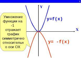 Умножение функции на -1 отражает график симметрично относительно оси ОХ y=f(x) y