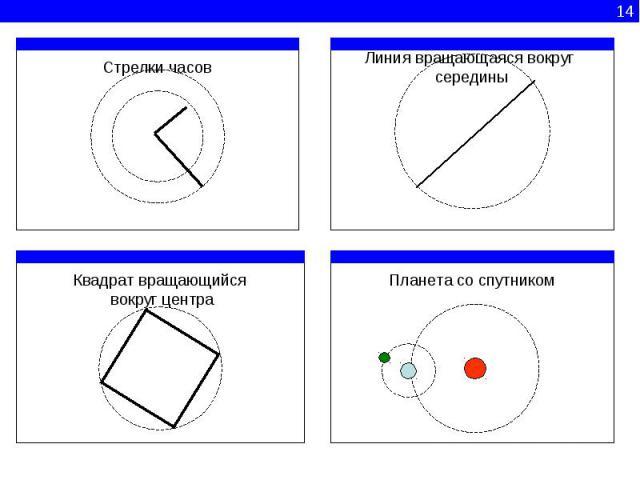 Стрелки часовЛиния вращающаяся вокруг серединыПланета со спутникомКвадрат вращающийся вокруг центра