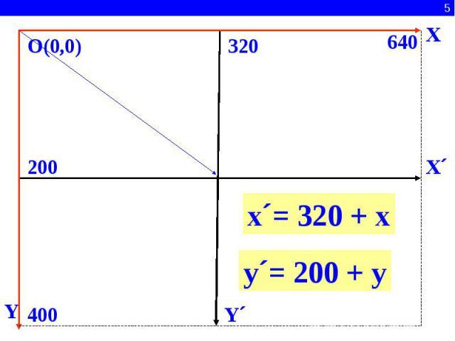 x´= 320 + x y´= 200 + y