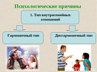 Психологические причины 1. Тип внутрисемейных отношений Гармоничный тип Дисгармо