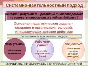 Основная педагогическая задача – создание и организация условий, инициирующих де