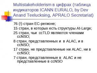 Multistakeholderism в цифрах (таблица индикаторов ICANN EURALO, by Dev Anand Tee
