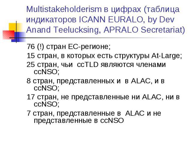 Multistakeholderism в цифрах (таблица индикаторов ICANN EURALO, by Dev Anand Teelucksing, APRALO Secretariat) 76 (!) стран ЕС-регионе; 15 стран, в которых есть структуры At-Large; 25 стран, чьи ccTLD являются членами ccNSO; 8 стран, представленных и…