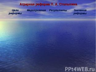 Аграрная реформа П. А. Столыпина Цели реформы МероприятияРезультаты Значения реф