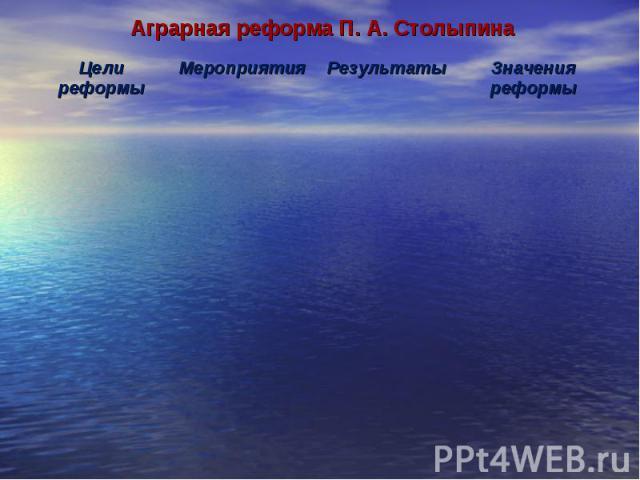 Аграрная реформа П. А. Столыпина Цели реформы МероприятияРезультаты Значения реформы