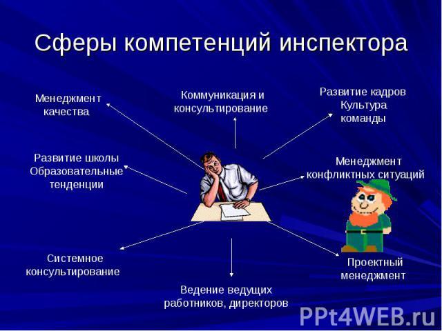 школа психологии практики управления почасовая, свободный график