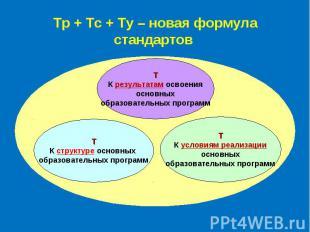 Т К структуре основных образовательных программ Т К результатам освоения основны