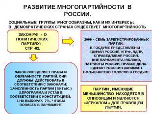 РАЗВИТИЕ МНОГОПАРТИЙНОСТИ В РОССИИ. СОЦИАЛЬНЫЕ ГРУППЫ МНОГООБРАЗНЫ, КАК И ИХ ИНТ