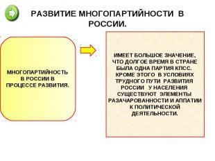 РАЗВИТИЕ МНОГОПАРТИЙНОСТИ В РОССИИ. МНОГОПАРТИЙНОСТЬ В РОССИИ В ПРОЦЕССЕ РАЗВИТИ