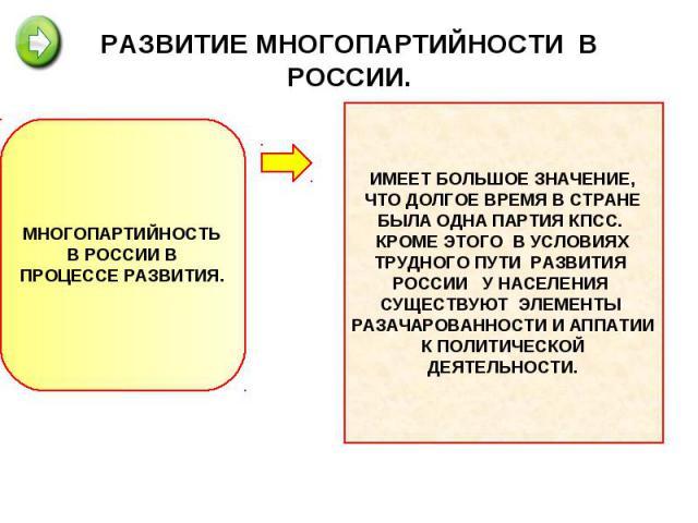 РАЗВИТИЕ МНОГОПАРТИЙНОСТИ В РОССИИ. МНОГОПАРТИЙНОСТЬ В РОССИИ В ПРОЦЕССЕ РАЗВИТИЯ. ИМЕЕТ БОЛЬШОЕ ЗНАЧЕНИЕ, ЧТО ДОЛГОЕ ВРЕМЯ В СТРАНЕ БЫЛА ОДНА ПАРТИЯ КПСС. КРОМЕ ЭТОГО В УСЛОВИЯХ ТРУДНОГО ПУТИ РАЗВИТИЯ РОССИИ У НАСЕЛЕНИЯ СУЩЕСТВУЮТ ЭЛЕМЕНТЫ РАЗАЧАРО…