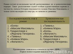 Роман состоит из нескольких частей, расположенных не в хронологическом порядке.
