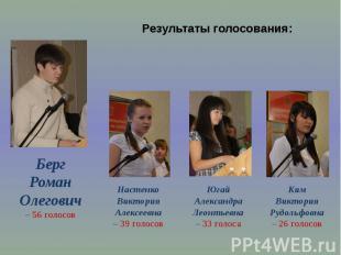 Настенко Виктория Алексеевна – 39 голосов Ким Виктория Рудольфовна – 26 голосов