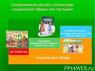 Ознакомление детей с объектами социальной сферы пос.Чульман социальная сфера ДЕТ