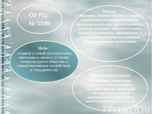 ОУ РЦ 1599 Цель: создание условий для подготовки школьника к жизни в условиях по