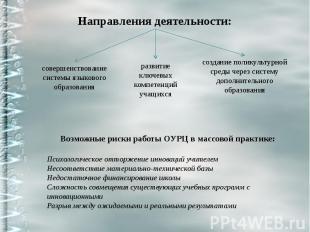Направления деятельности: совершенствование системы языкового образования развит