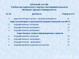 Штатный состав Учебно-методического научно-экспериментального Интернет Центра Ун