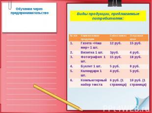 Обучение через предпринимательство п/п Наименование продукции СебестоимостьОтпус
