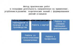 Метод практических работ в географии- деятельность направленная на применение, у