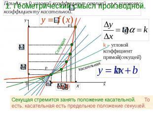 х y 0 k – угловой коэффициент прямой(секущей ) Секущая стремится занять положени