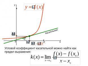 х y 0 Касательная Угловой коэффициент касательной можно найти как предел выражен