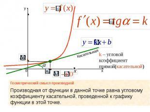х y 0 k – угловой коэффициент прямой(касательной) Касательная Геометрический смы