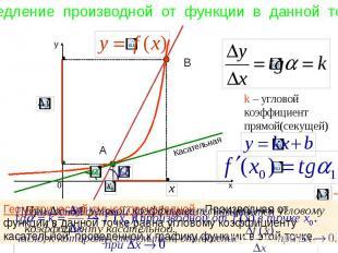 х y 0 k – угловой коэффициент прямой(секущей) Касательная А В Геометрический смы