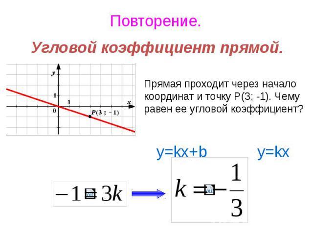 Угловой коэффициент прямой. Прямая проходит через начало координат и точку Р(3; -1). Чему равен ее угловой коэффициент?