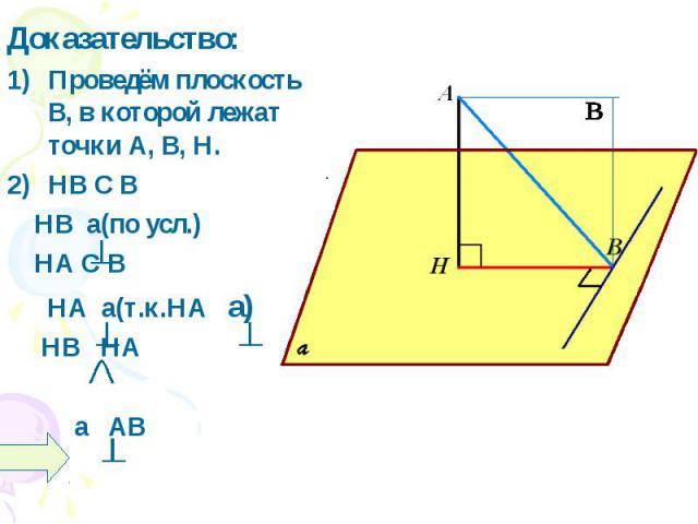 Доказательство: 1)Проведём плоскость B, в которой лежат точки А, В, Н. 2)HB C B HB a(по усл.) НА С B НА a(т.к.НА a ) НВ НА а АВ