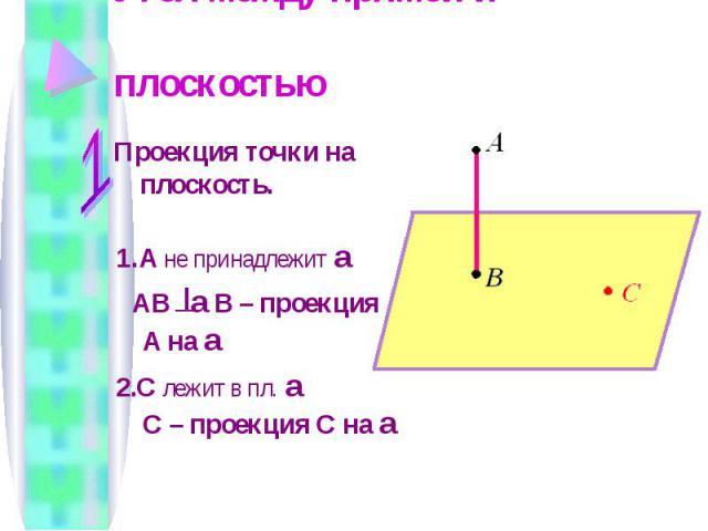 Угол между прямой и плоскостью Проекция точки на плоскость. 1. A не принадлежит a AB a B – проекция A на a 2.С лежит в пл. a С – проекция С на a