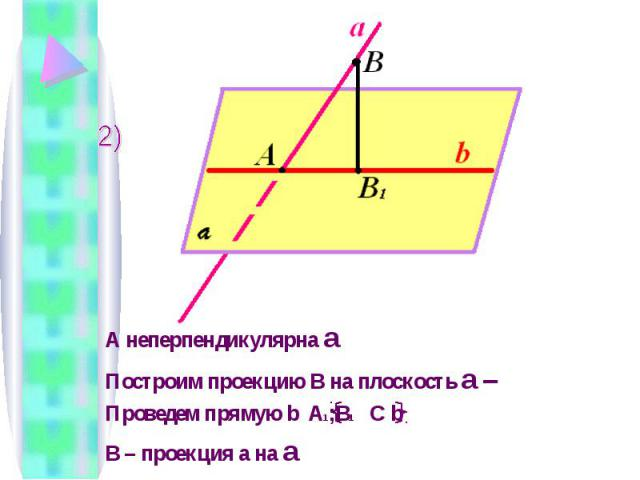 А неперпендикулярна a Построим проекцию В на плоскость a – Проведем прямую b A 1 ;B 1 C b B – проекция a на a