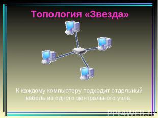 Топология «Звезда» К каждому компьютеру подходит отдельный кабель из одного цент