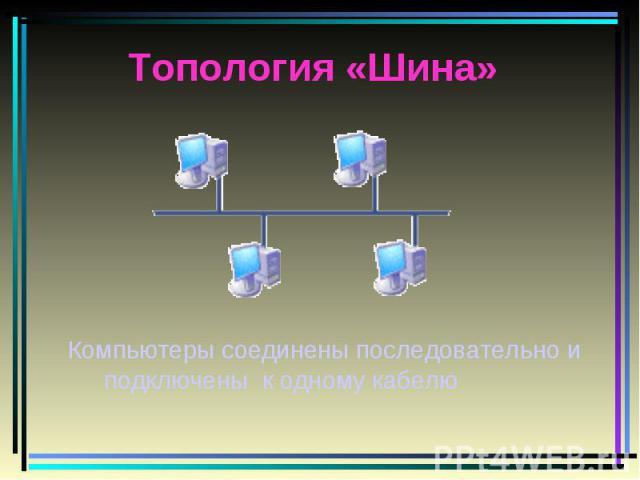 Топология «Шина» Компьютеры соединены последовательно и подключены к одному кабелю