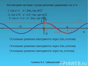 Галимов Ф.Х. Туймазинский р-н π y 0 x 1 -π-π y=1 Рассмотрим частные случаи решен