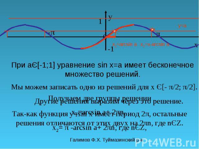 Галимов Ф.Х. Туймазинский р-н π y 0 x 1 -π-π y=a При aЄ[-1;1] уравнение sin x=a имеет бесконечное множество решений. Мы можем записать одно из решений для х Є[- π/2; π/2]. x 1 =arcsin a Другие решения выразим через это решение. x 2 = π- arcsin a Так…