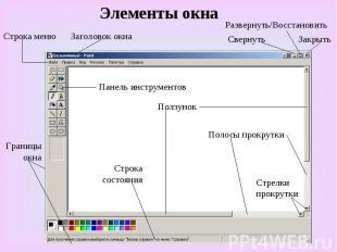 Элементы окна Свернуть Развернуть/Восстановить Закрыть Заголовок окнаСтрока меню