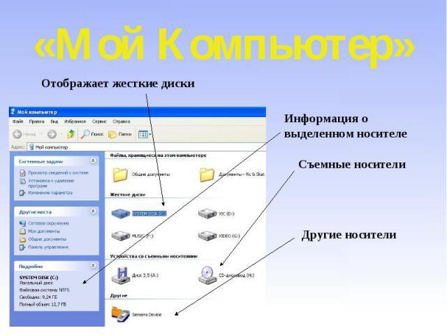 «Мой Компьютер» Отображает жесткие диски Информация о выделенном носителе Съемные носители Другие носители
