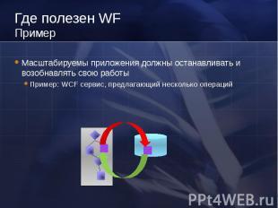 Где полезен WF Пример Масштабируемы приложения должны останавливать и возобнавля