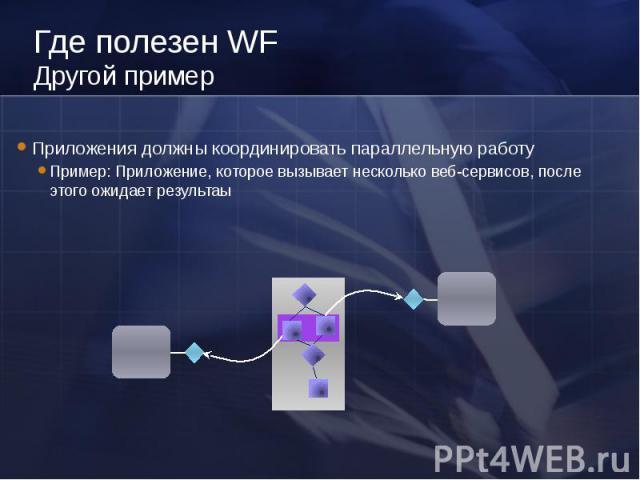 Где полезен WF Другой пример Приложения должны координировать параллельную работу Пример: Приложение, которое вызывает несколько веб-сервисов, после этого ожидает результаы