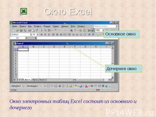 Окно электронных таблиц Excel состоит из основного и дочернего Основное окно Доч
