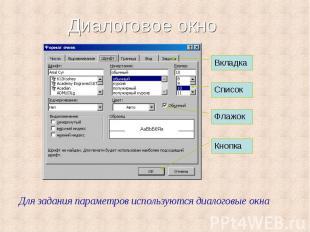 Для задания параметров используются диалоговые окна Вкладка Флажок Кнопка Список