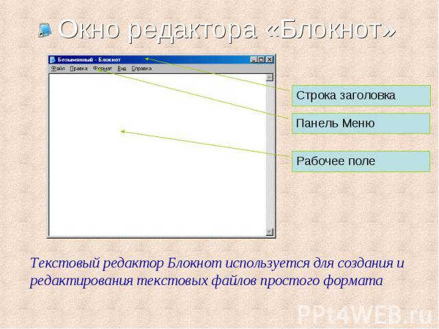 Строка заголовка Панель Меню Текстовый редактор Блокнот используется для создания и редактирования текстовых файлов простого формата Рабочее поле