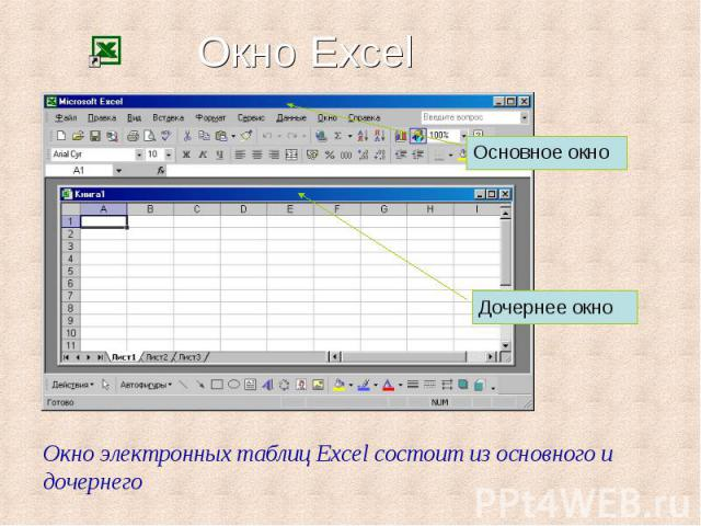 Окно электронных таблиц Excel состоит из основного и дочернего Основное окно Дочернее окно