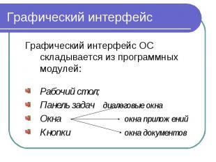 Графический интерфейс Графический интерфейс ОС складывается из программных модул
