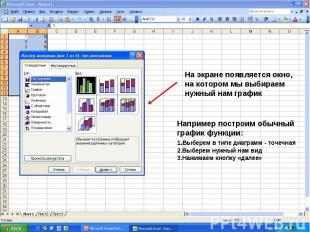 На экране появляется окно, на котором мы выбираем нужный нам график Например пос
