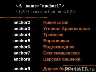 Спасская башня anchor2Никольская anchor3Угловая Арсенальная anchor4Троицкая anch